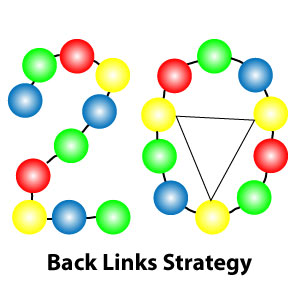 20 SEO backlink strategy 2012