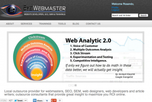 SEO, website landing page