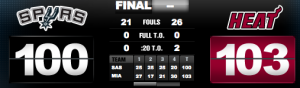 NBA Miami and Spurs Game 6 Score
